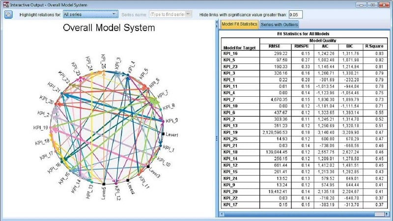 ibm-spss-statistics-pc