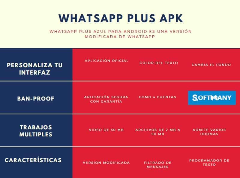 whatsapp-plus-azul